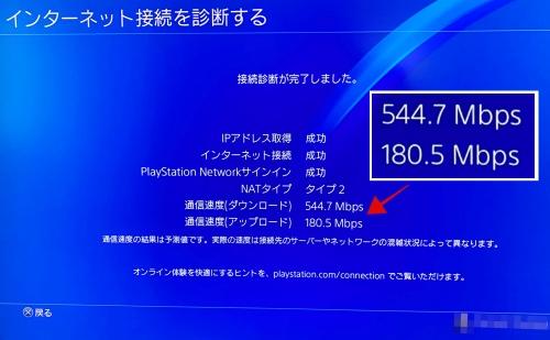スピード計測-PS4